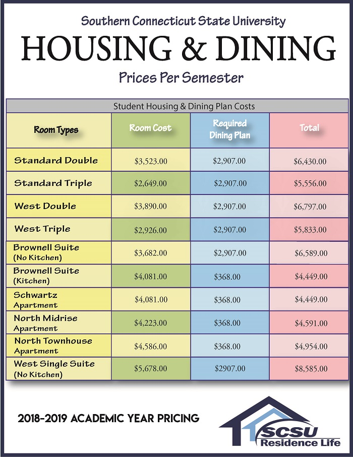2018-2019 Housing/Meal Prices